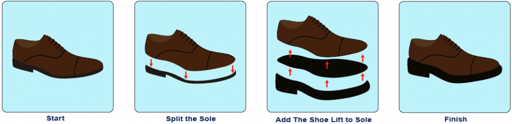 what exactly shoe lift is